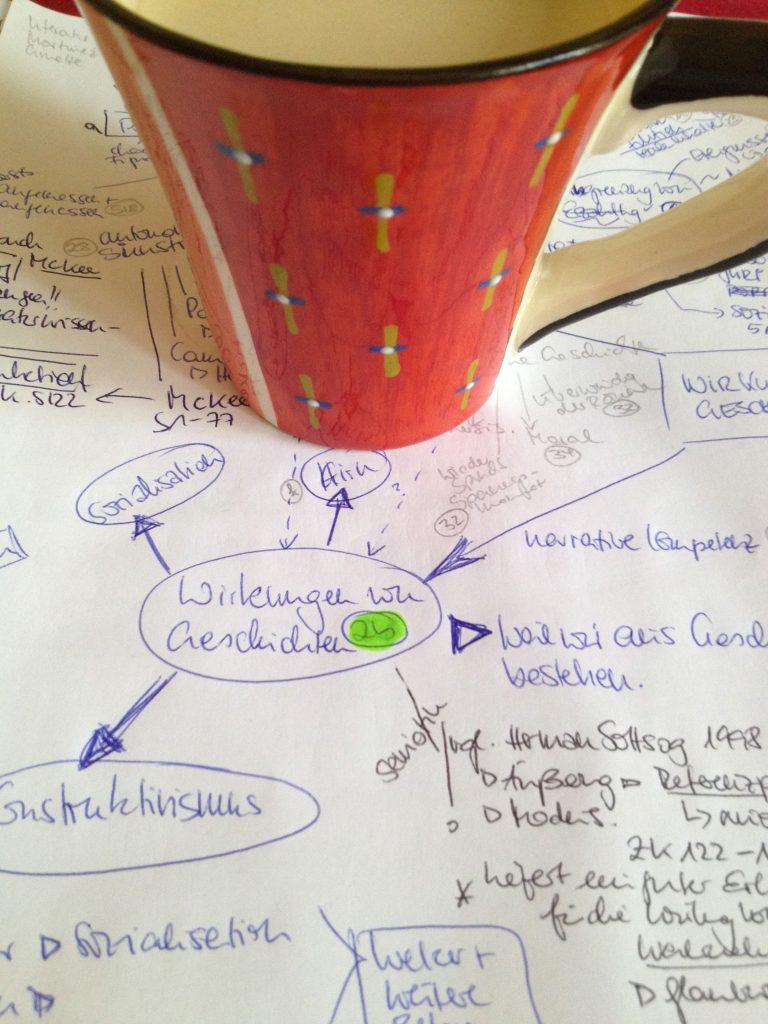 Kaffeepott-und-Brainstorming-Storytelling